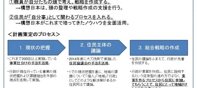 構想日本総合戦略版「三都物語」