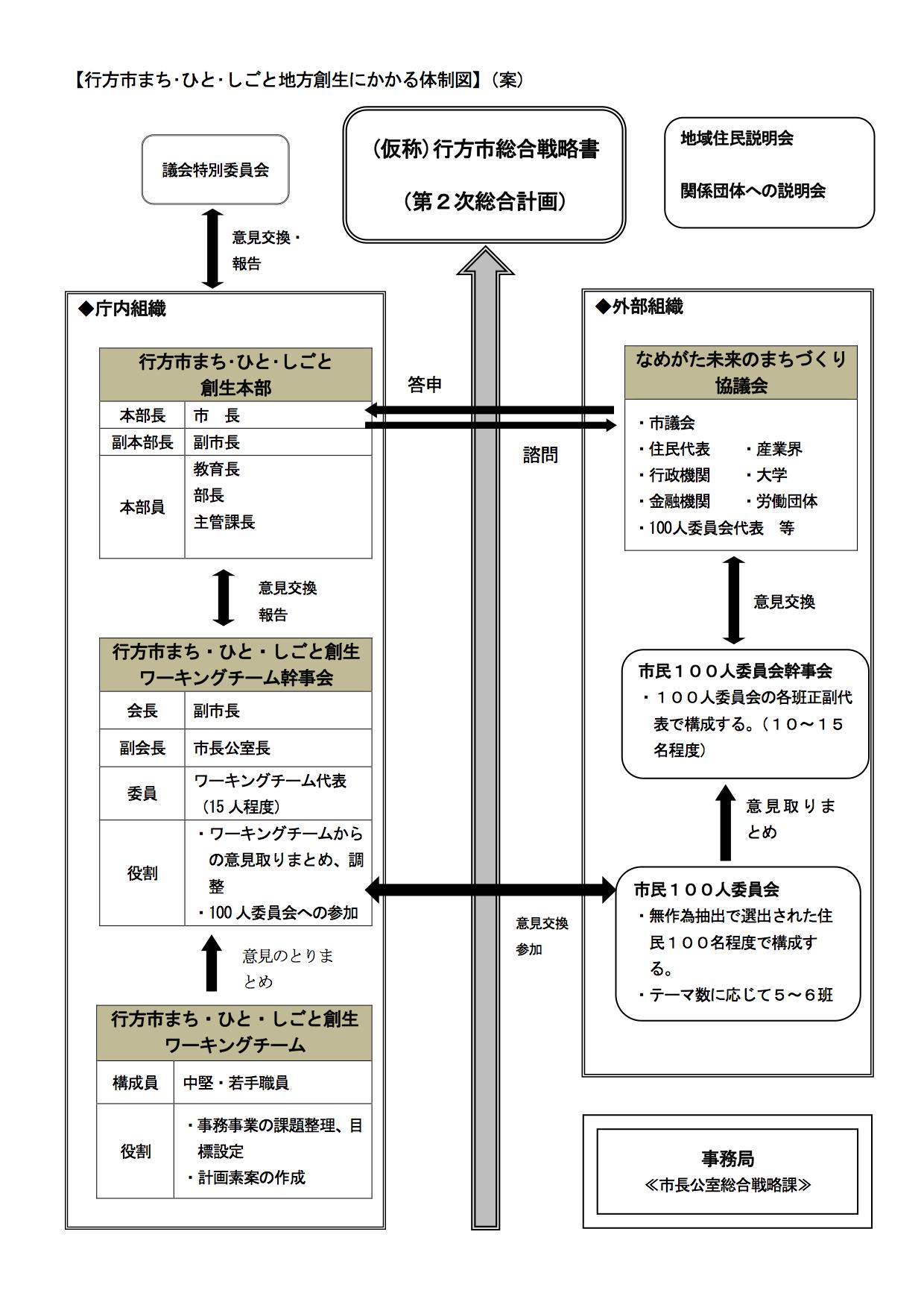 報道発表用資料(確定版)_edited
